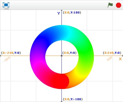 色相環作成